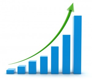 Online Marketing as a Higher Return on Investment